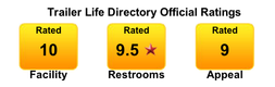 Trailer Life Directory Official Ratings